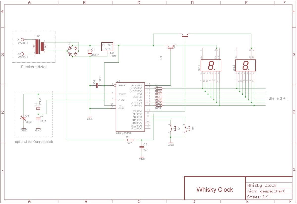 the whisky clock. Black Bedroom Furniture Sets. Home Design Ideas